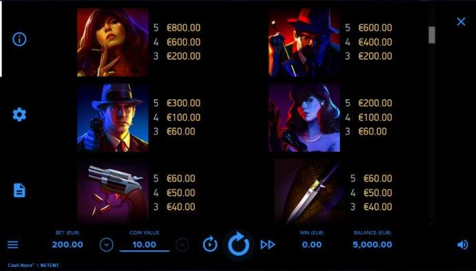 No Deposit Casino Guide image of Cash Noire