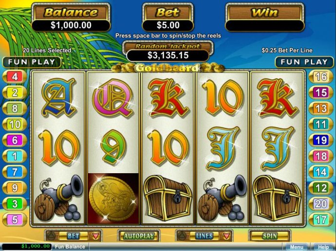 Goldbeard by No Deposit Casino Guide