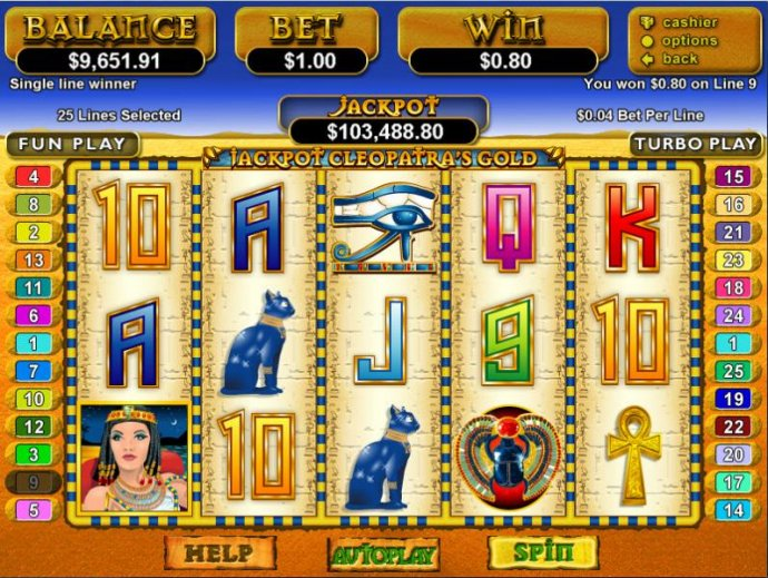 Jackpot Cleopatra's Gold by No Deposit Casino Guide