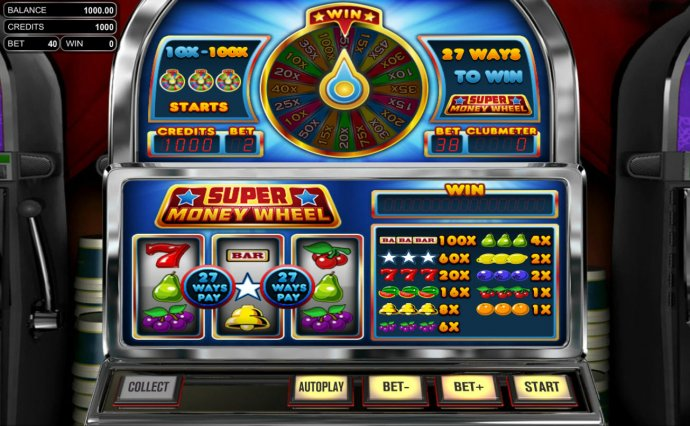 Images of Super Money Wheel