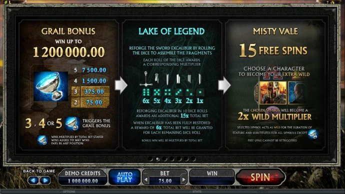 bonus feature pays by No Deposit Casino Guide