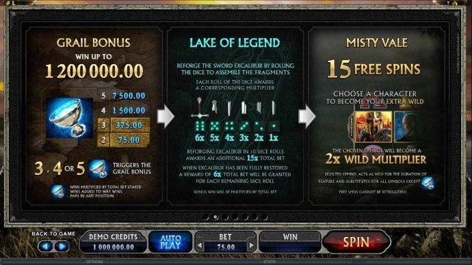 bonus feature pays by No Deposit Casino Guide