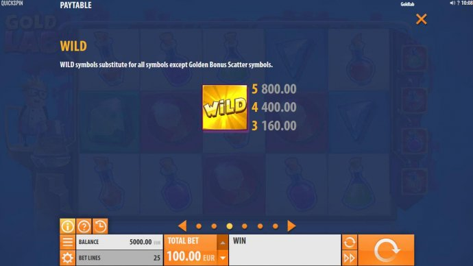 No Deposit Casino Guide image of Gold Lab