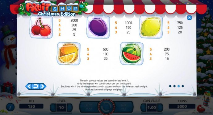 Fruit Shop Christmas Edition by No Deposit Casino Guide
