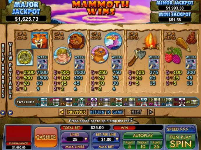 No Deposit Casino Guide - slot game symbols paytable and payline diagrams