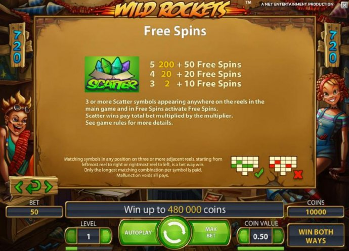 scatter symbol rules and pays by No Deposit Casino Guide