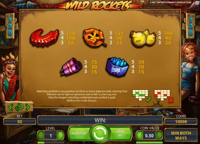 No Deposit Casino Guide - slot game symbols paytable