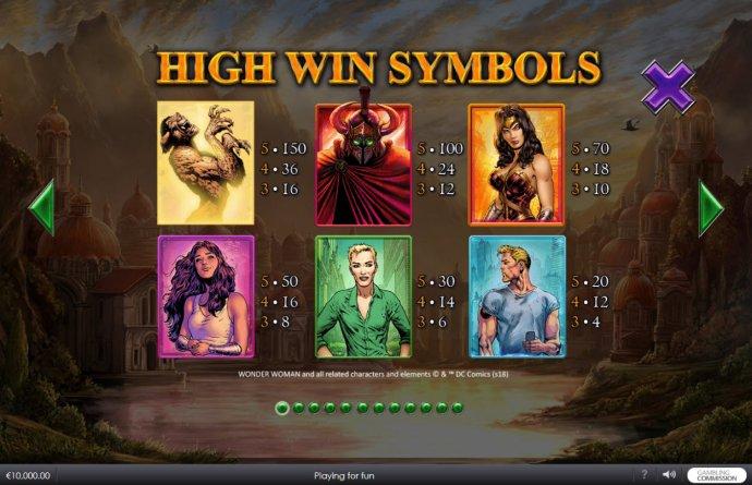 Wonder Woman by No Deposit Casino Guide