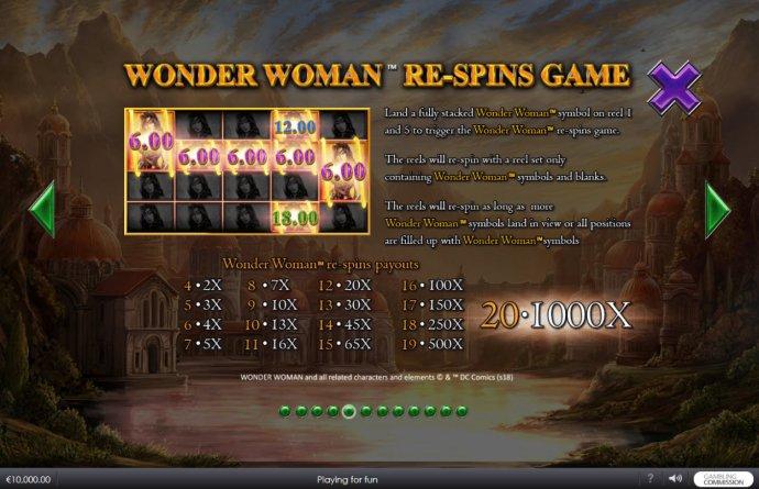 No Deposit Casino Guide image of Wonder Woman