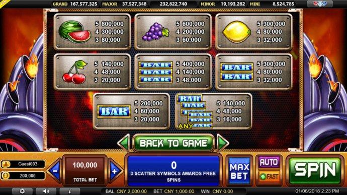 No Deposit Casino Guide image of Dashing Inferno