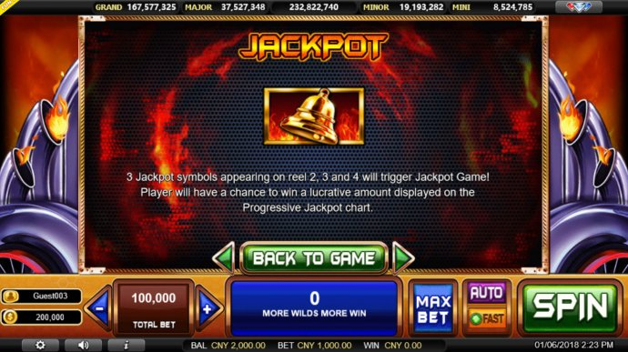 Jackpot Rules by No Deposit Casino Guide
