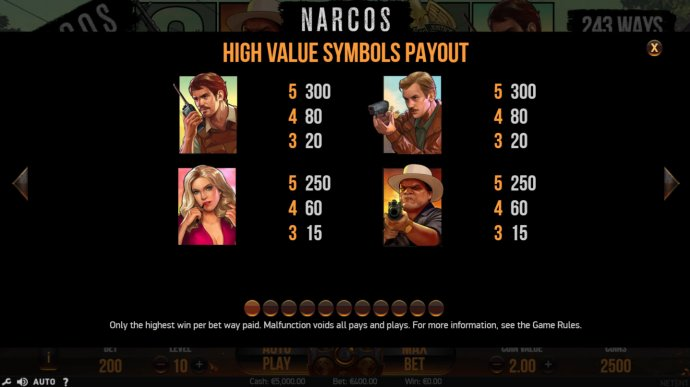 Images of Narcos