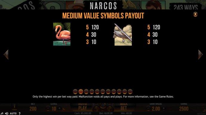No Deposit Casino Guide - Paytable - Medium Value Symbols