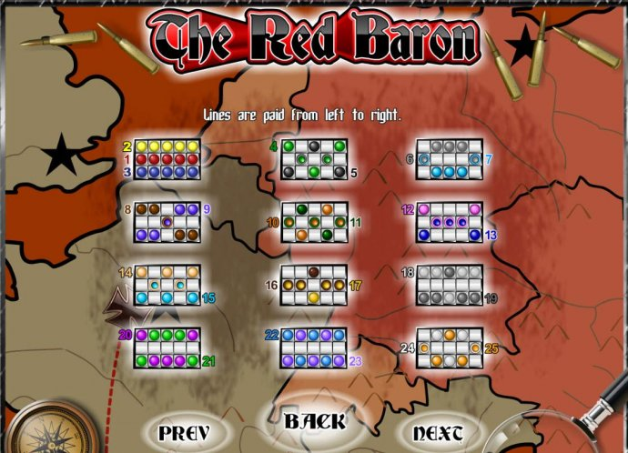 The Red Baron by No Deposit Casino Guide
