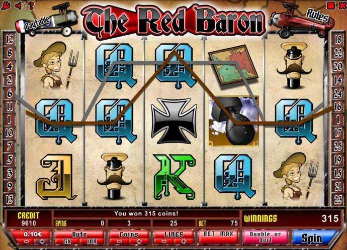Images of The Red Baron