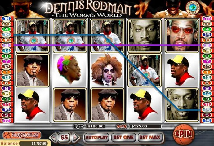 Dennis Rodman by No Deposit Casino Guide