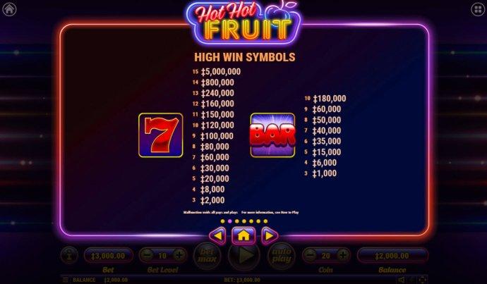 No Deposit Casino Guide image of Hot Hot Fruit