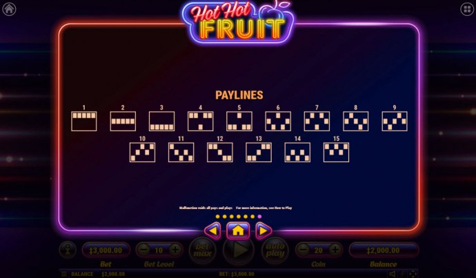 Paylines 1-15 by No Deposit Casino Guide