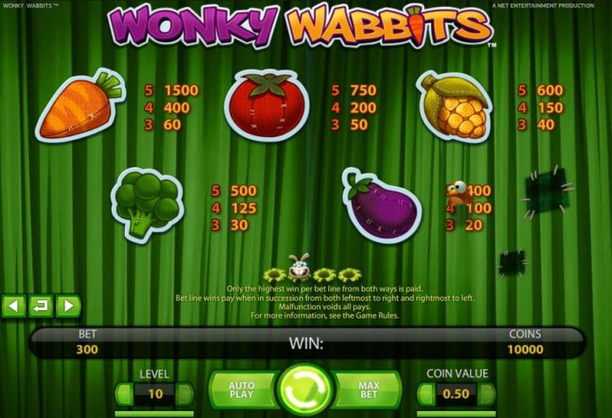 No Deposit Casino Guide - slot game high value symbols paytable