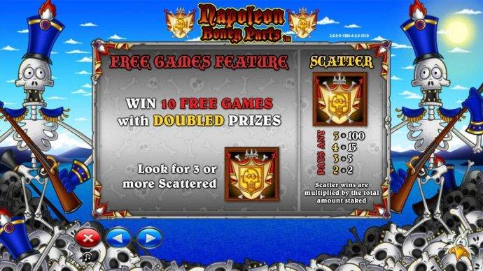Napoleon Boney Parts by No Deposit Casino Guide