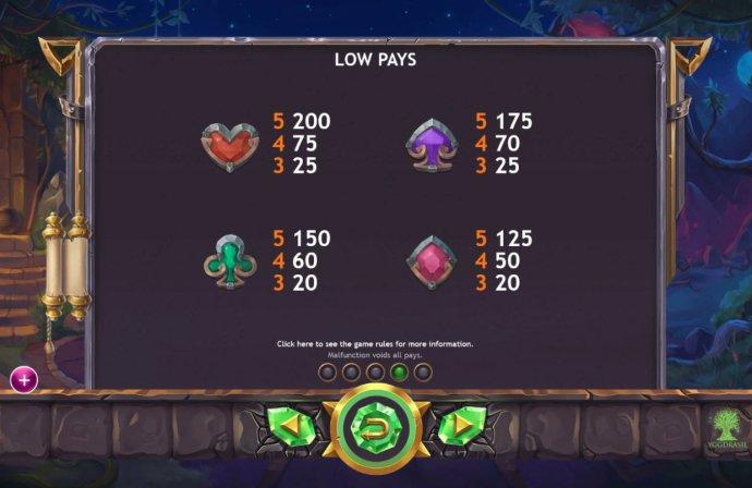 Low Value Symbols - No Deposit Casino Guide