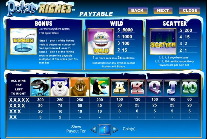 Polar Riches by No Deposit Casino Guide