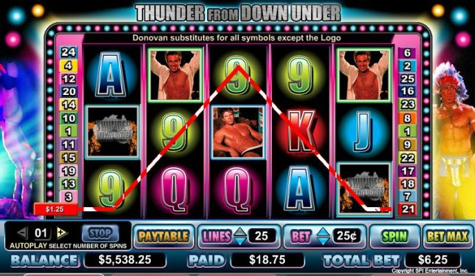 Thunder from Down Under by No Deposit Casino Guide