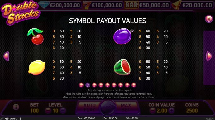 No Deposit Casino Guide image of Double Stacks