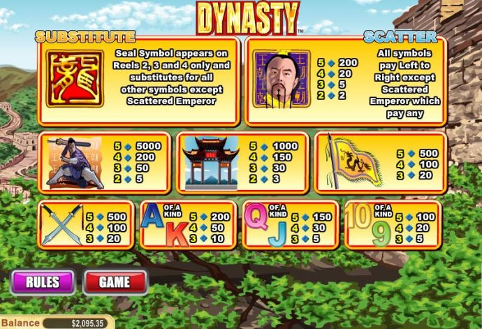Dynasty screenshot