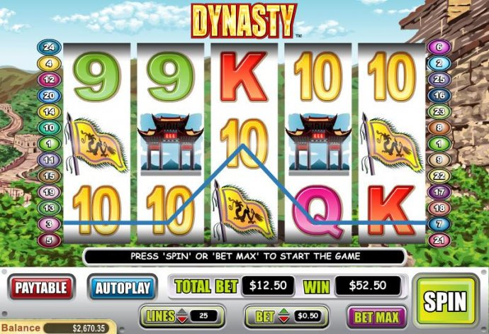 Dynasty by No Deposit Casino Guide