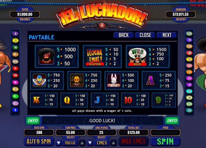 El Luchador by No Deposit Casino Guide