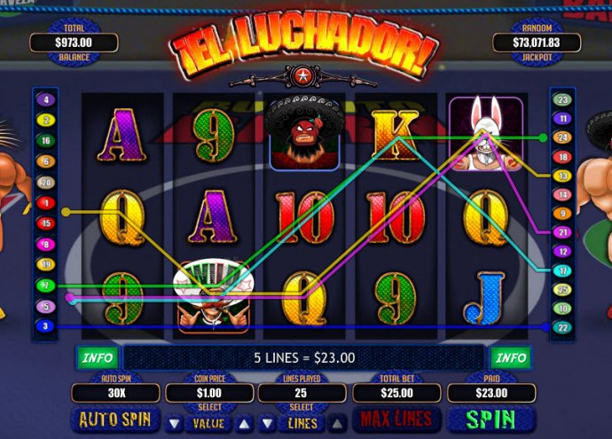 No Deposit Casino Guide image of El Luchador