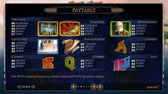 Luck Ness The Slot Game screenshot