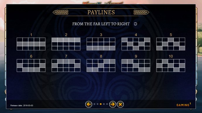 Luck Ness The Slot Game by No Deposit Casino Guide