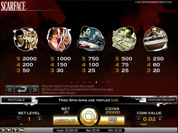Scarface by No Deposit Casino Guide