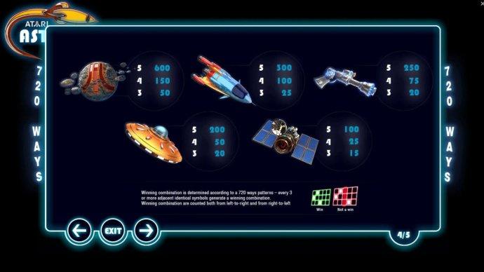 No Deposit Casino Guide image of Atari Asteroids