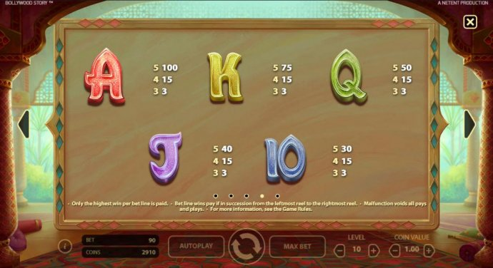No Deposit Casino Guide image of Bollywood Story