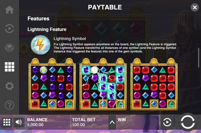 No Deposit Casino Guide image of Gems of the Gods