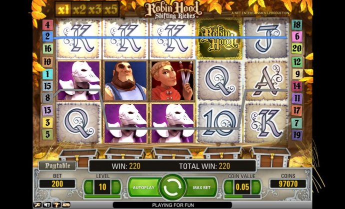 Robin Hood Shifting Riches paylines by No Deposit Casino Guide