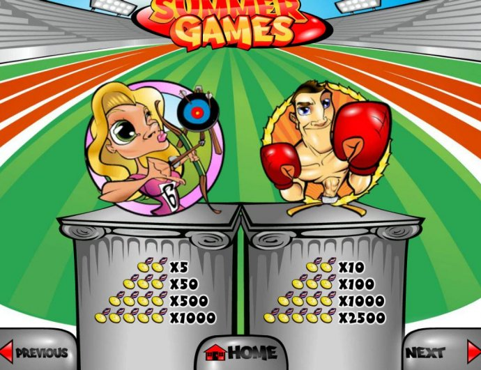 No Deposit Casino Guide - High value slot game symbols paytable.
