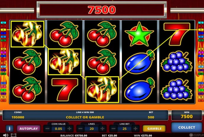 Multiple winning paylines triggers a 7500 coin big win! by No Deposit Casino Guide
