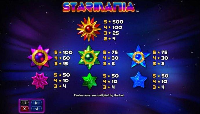 Starmania by No Deposit Casino Guide