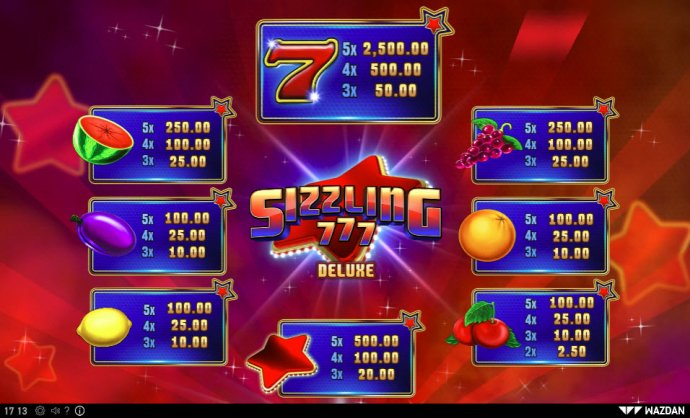 No Deposit Casino Guide image of Sizzling 777 Deluxe