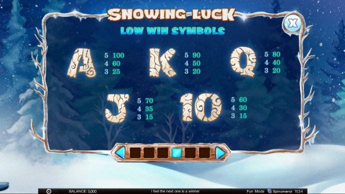 Low Value Symbols by No Deposit Casino Guide